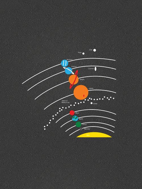 TME020-Solar-System