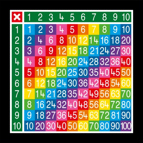 multiplication-tables-product-0